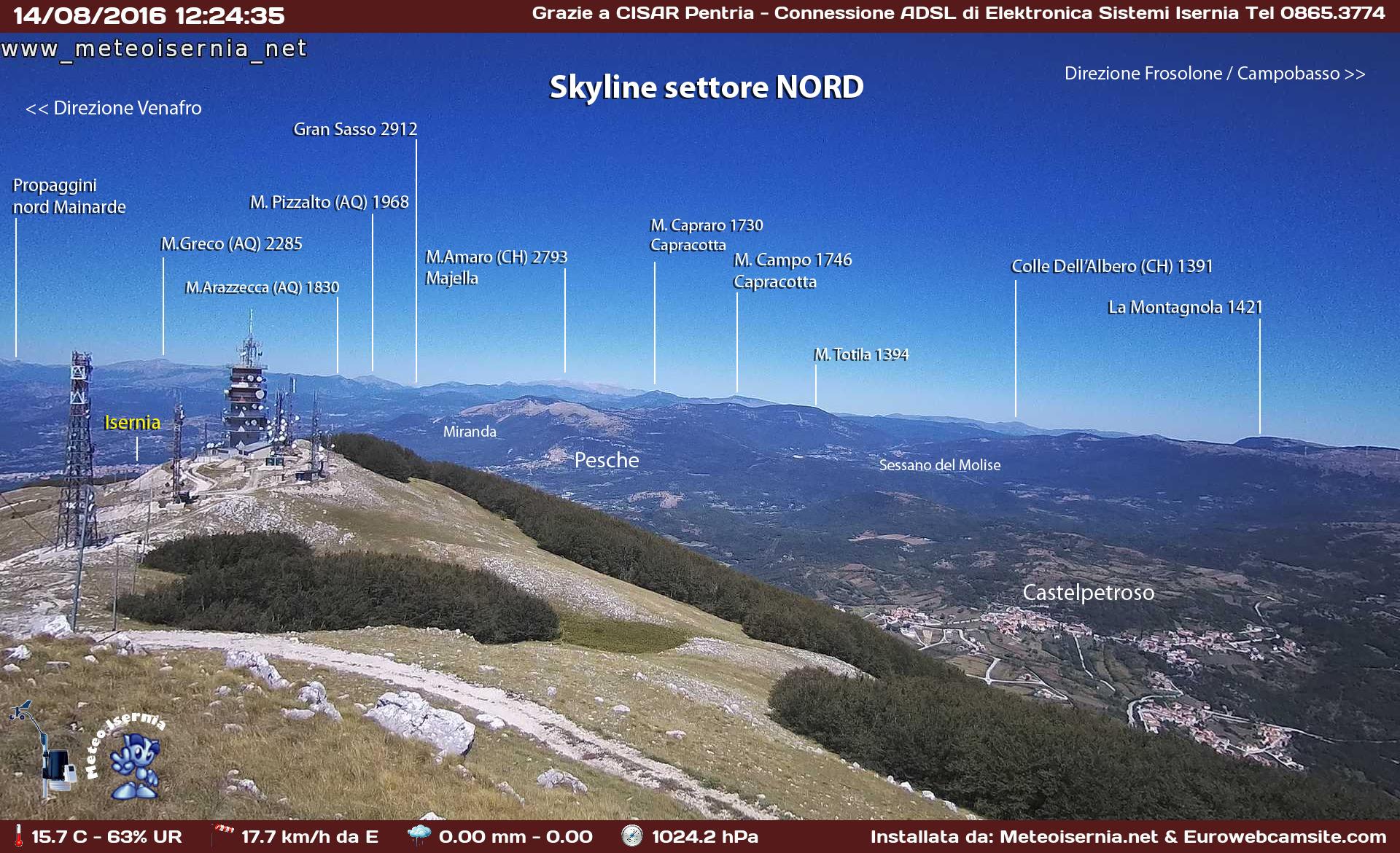 Webcam meteo IP economica per WDS5