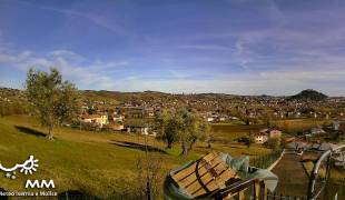 Webcam di Campobasso Collelongo vista EST