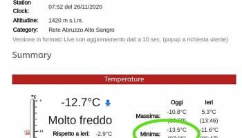 Risveglio gelido nel Sannio fino a -13 gradi